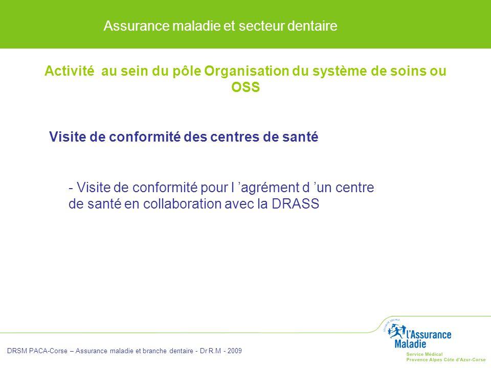 Assurance maladie et secteur dentaire DRSM PACA-Corse – Assurance maladie et branche dentaire - Dr R.M - 2009 Visite de conformité des centres de sant