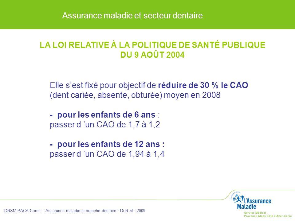 Assurance maladie et secteur dentaire DRSM PACA-Corse – Assurance maladie et branche dentaire - Dr R.M - 2009 Elle sest fixé pour objectif de réduire