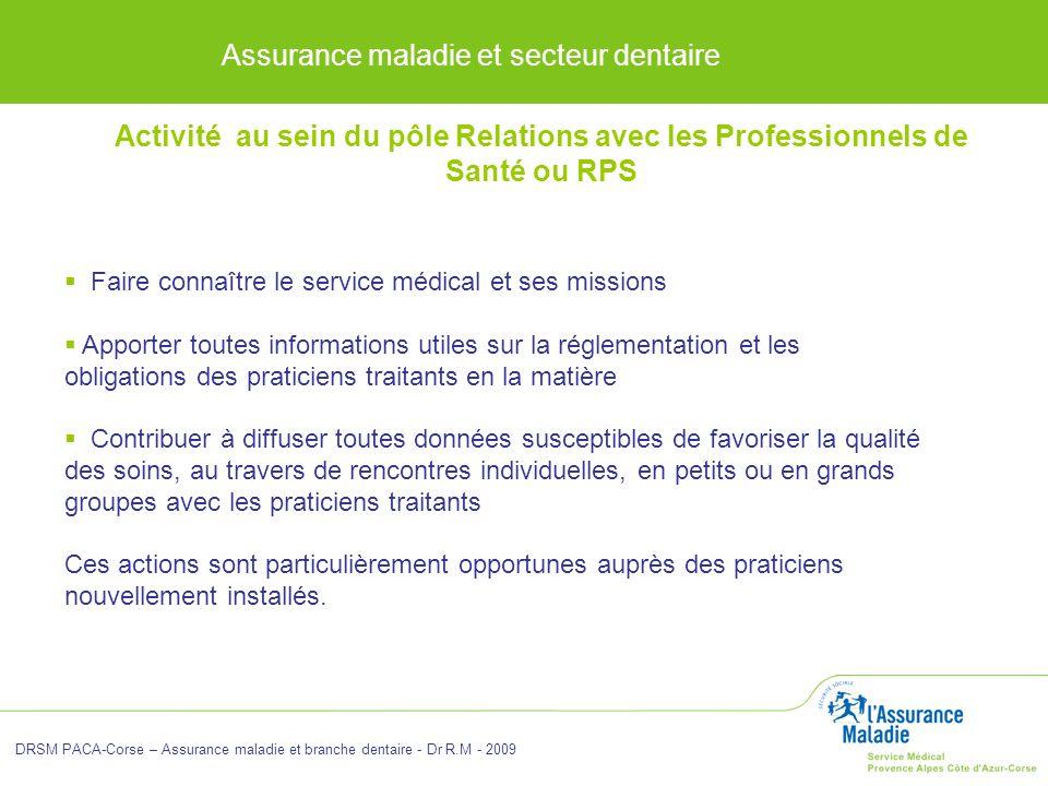 Assurance maladie et secteur dentaire DRSM PACA-Corse – Assurance maladie et branche dentaire - Dr R.M - 2009 Activité au sein du pôle Relations avec