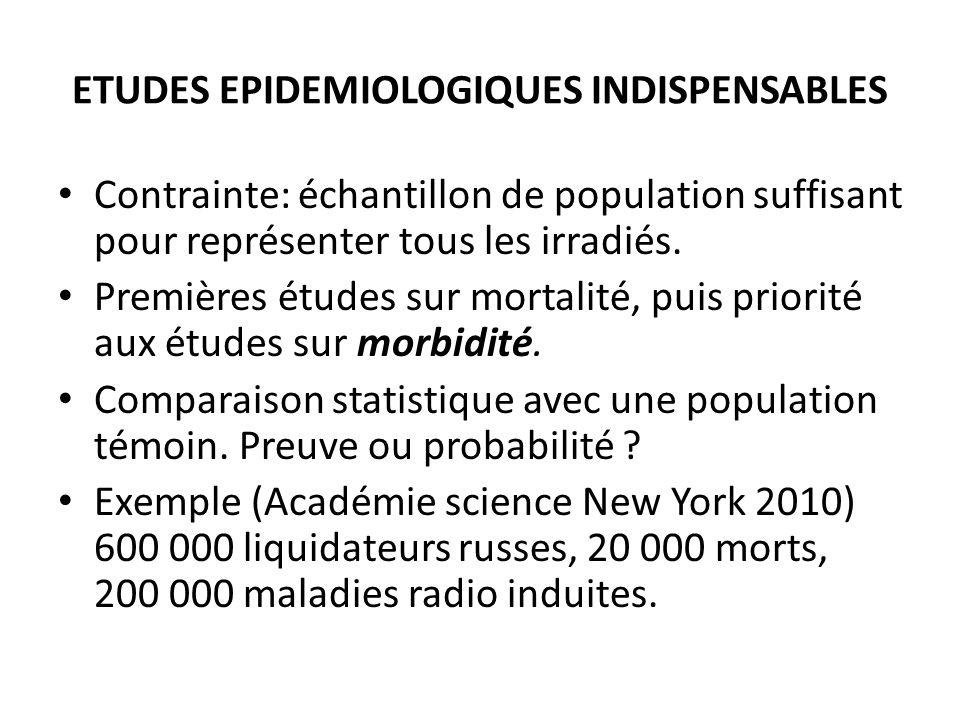 ETUDES EPIDEMIOLOGIQUES INDISPENSABLES Contrainte: échantillon de population suffisant pour représenter tous les irradiés.
