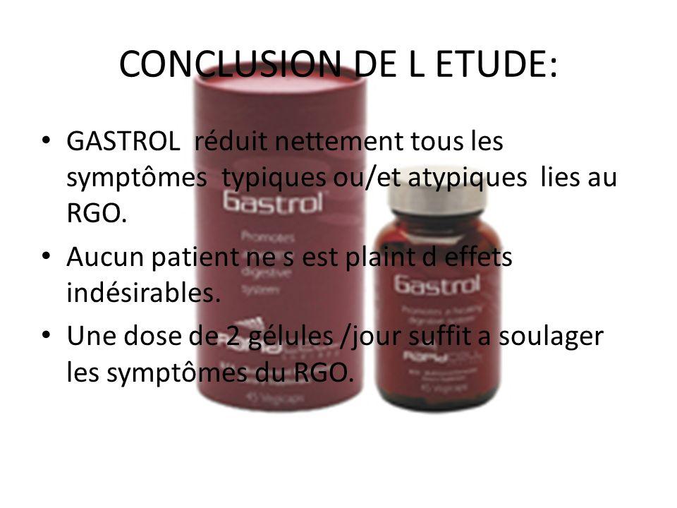 CONCLUSION DE L ETUDE: GASTROL réduit nettement tous les symptômes typiques ou/et atypiques lies au RGO. Aucun patient ne s est plaint d effets indési