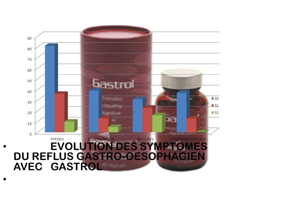 EVOLUTION DES SYMPTOMES DU REFLUS GASTRO-OESOPHAGIEN AVEC GASTROL