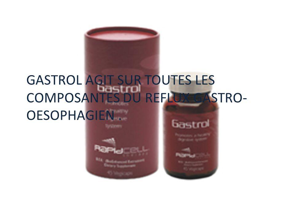 GASTROL AGIT SUR TOUTES LES COMPOSANTES DU REFLUX GASTRO- OESOPHAGIEN.