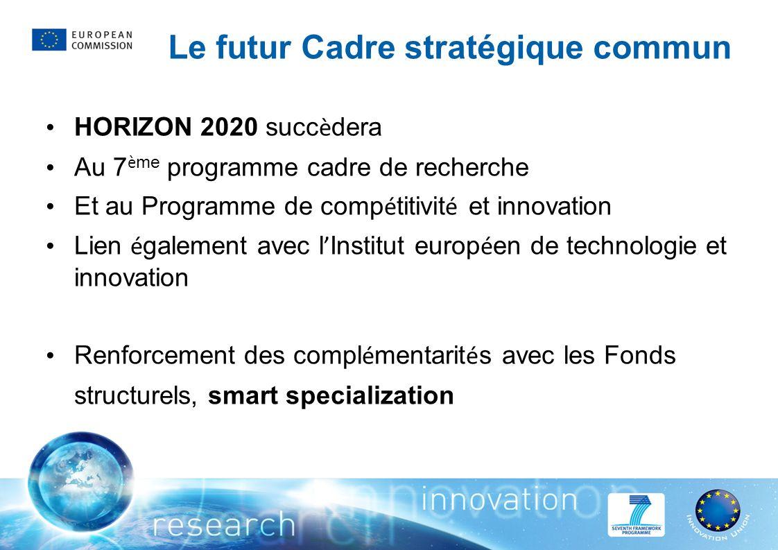 Le futur Cadre stratégique commun HORIZON 2020 succ è dera Au 7 è me programme cadre de recherche Et au Programme de comp é titivit é et innovation Lien é galement avec l Institut europ é en de technologie et innovation Renforcement des compl é mentarit é s avec les Fonds structurels, smart specialization