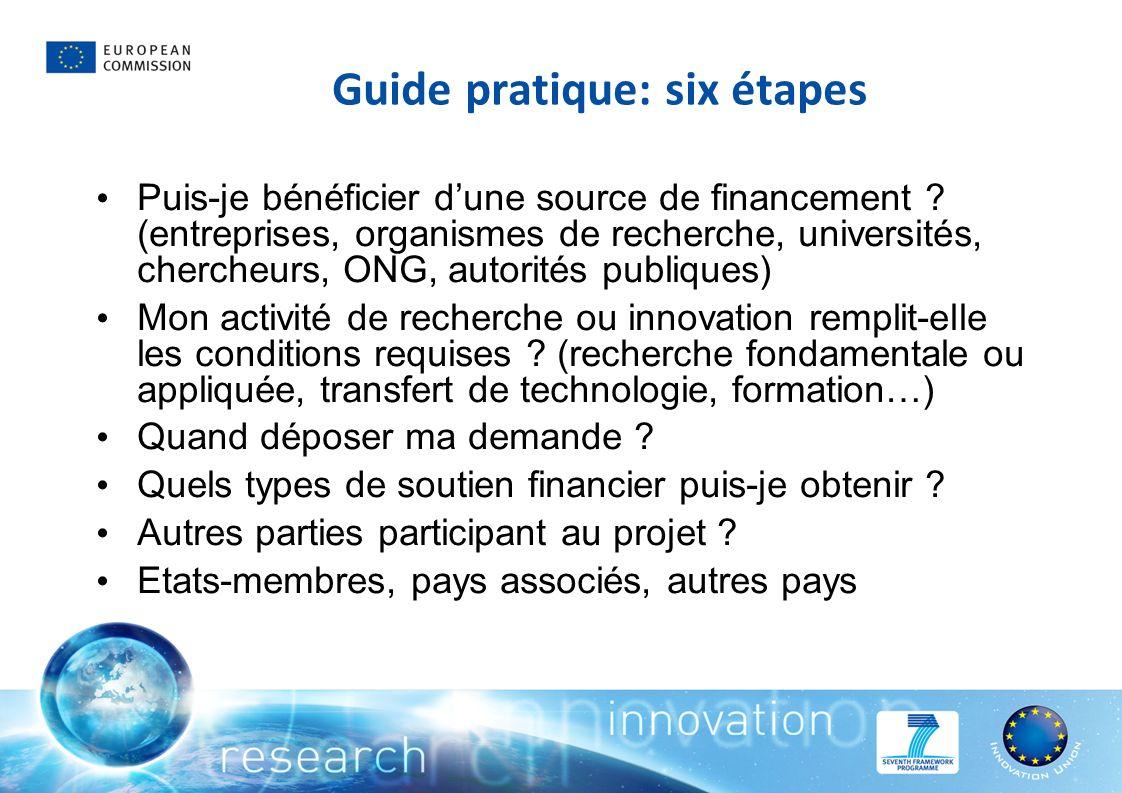 Guide pratique: six étapes Puis-je bénéficier dune source de financement ? (entreprises, organismes de recherche, universités, chercheurs, ONG, autori