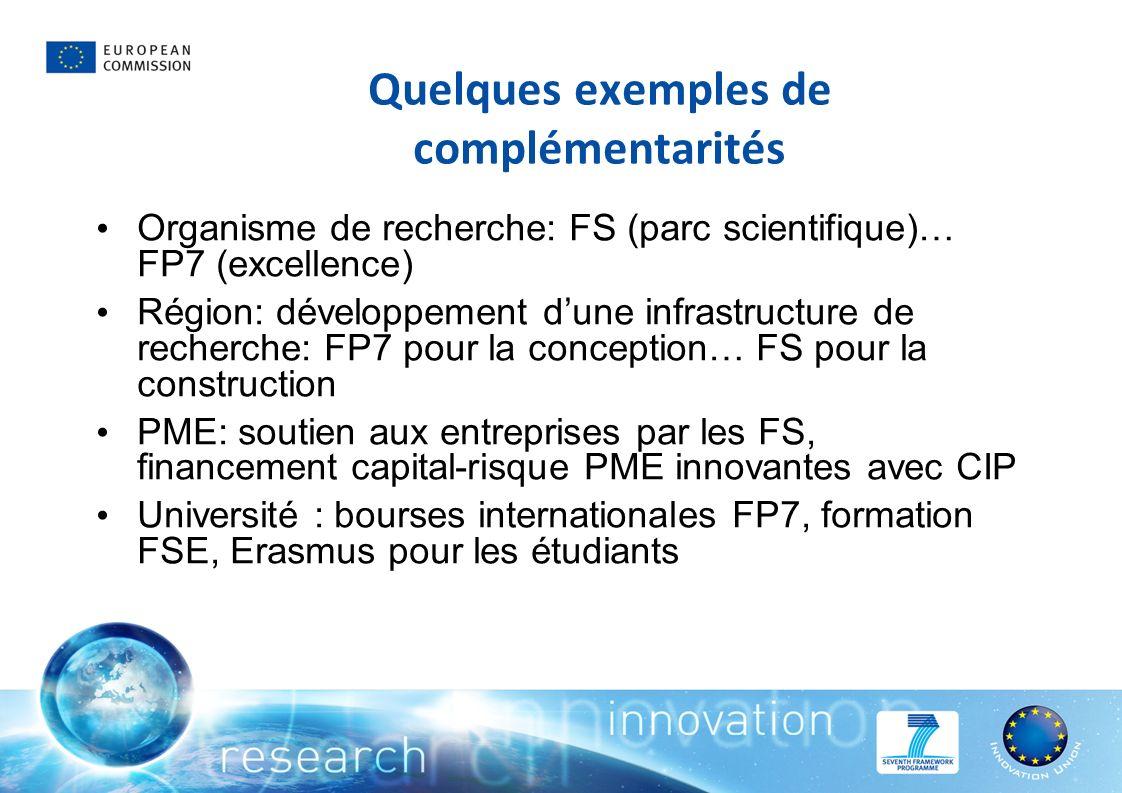 Quelques exemples de complémentarités Organisme de recherche: FS (parc scientifique)… FP7 (excellence) Région: développement dune infrastructure de re