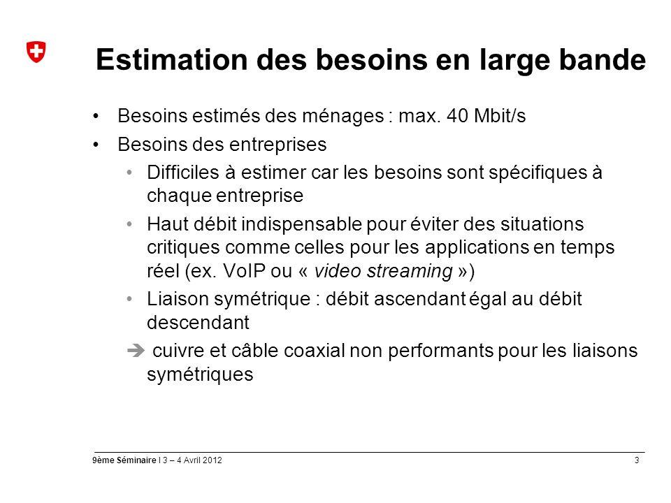 3 9ème Séminaire I 3 – 4 Avril 2012 Estimation des besoins en large bande Besoins estimés des ménages : max.