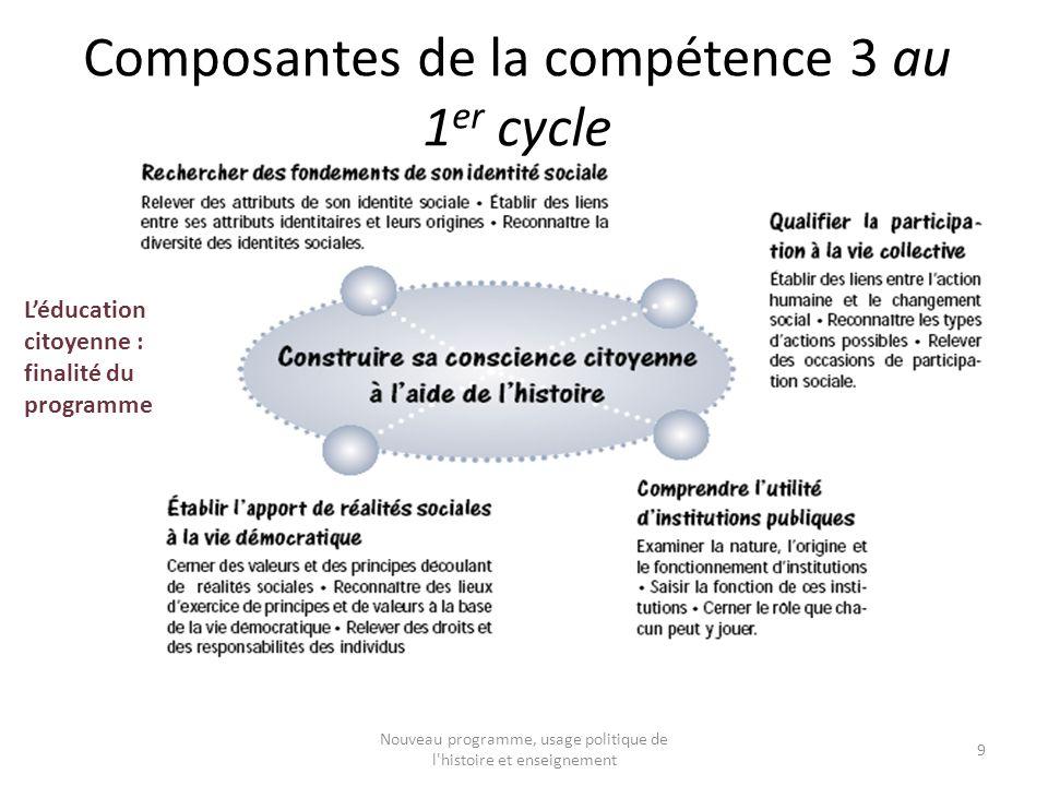 Composantes de la compétence 3 au 1 er cycle Nouveau programme, usage politique de l histoire et enseignement 9 Léducation citoyenne : finalité du programme