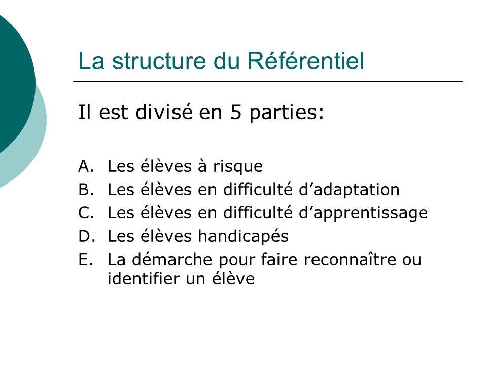 La structure du Référentiel Il est divisé en 5 parties: A.Les élèves à risque B.Les élèves en difficulté dadaptation C.Les élèves en difficulté dappre