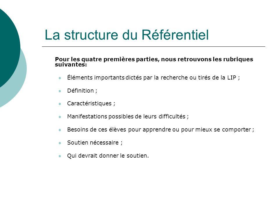La structure du Référentiel Pour les quatre premières parties, nous retrouvons les rubriques suivantes: Éléments importants dictés par la recherche ou