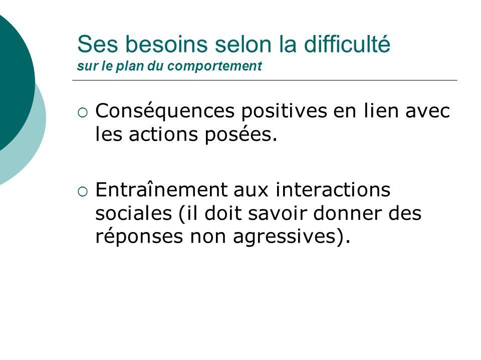 Ses besoins selon la difficulté sur le plan du comportement Conséquences positives en lien avec les actions posées. Entraînement aux interactions soci