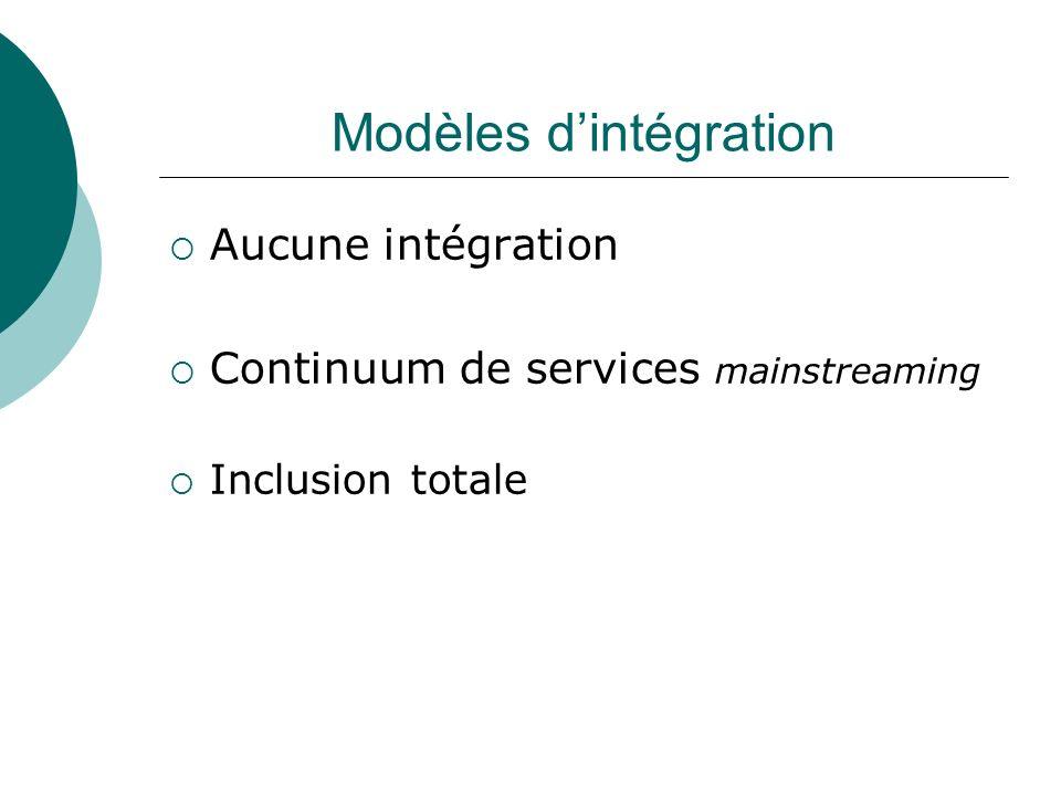 Modèles dintégration Aucune intégration Continuum de services mainstreaming Inclusion totale