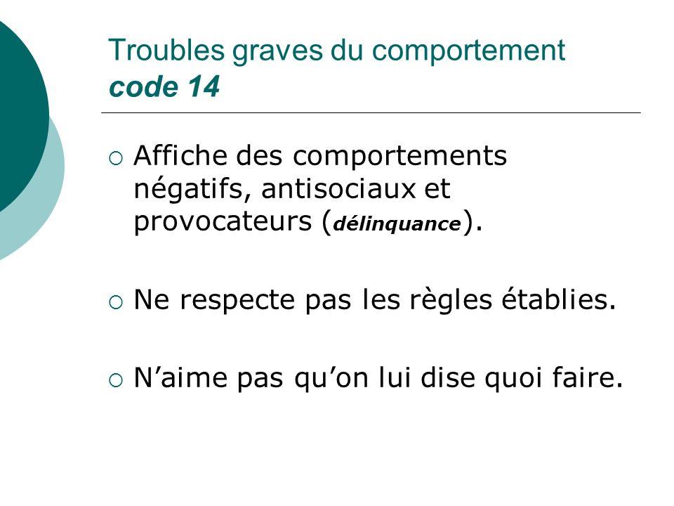 Troubles graves du comportement code 14 Affiche des comportements négatifs, antisociaux et provocateurs ( délinquance ). Ne respecte pas les règles ét