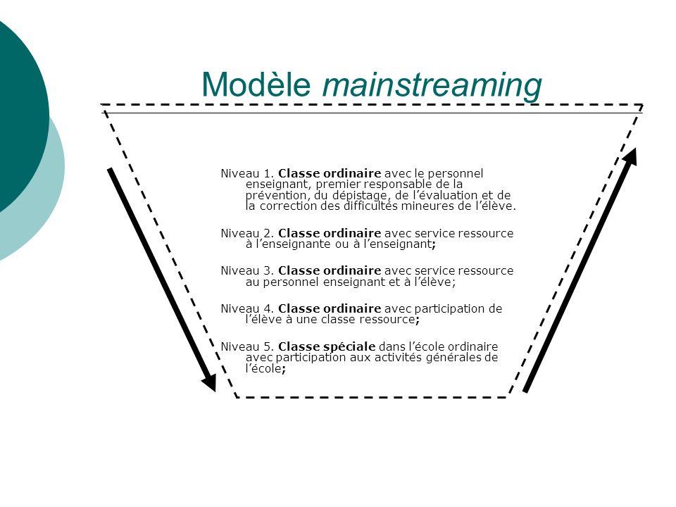 Modèle mainstreaming Niveau 1. Classe ordinaire avec le personnel enseignant, premier responsable de la prévention, du dépistage, de lévaluation et de