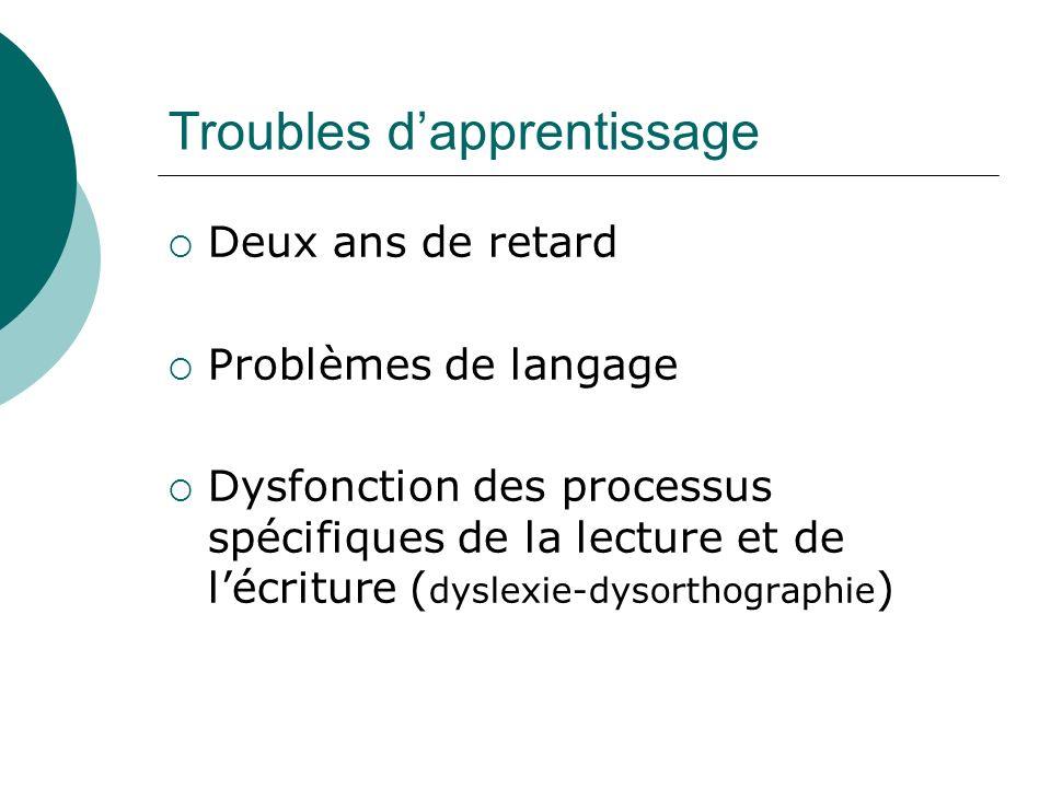 Troubles dapprentissage Deux ans de retard Problèmes de langage Dysfonction des processus spécifiques de la lecture et de lécriture ( dyslexie-dysorth