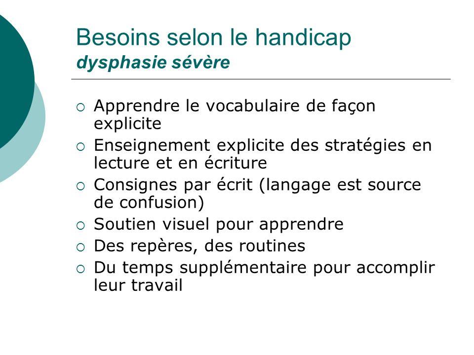 Besoins selon le handicap dysphasie sévère Apprendre le vocabulaire de façon explicite Enseignement explicite des stratégies en lecture et en écriture