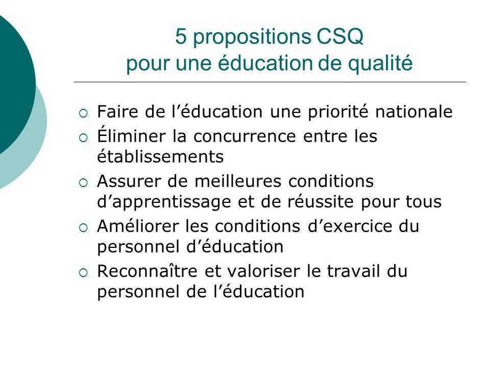 5 propositions CSQ pour une éducation de qualité Faire de léducation une priorité nationale Éliminer la concurrence entre les établissements Assurer d