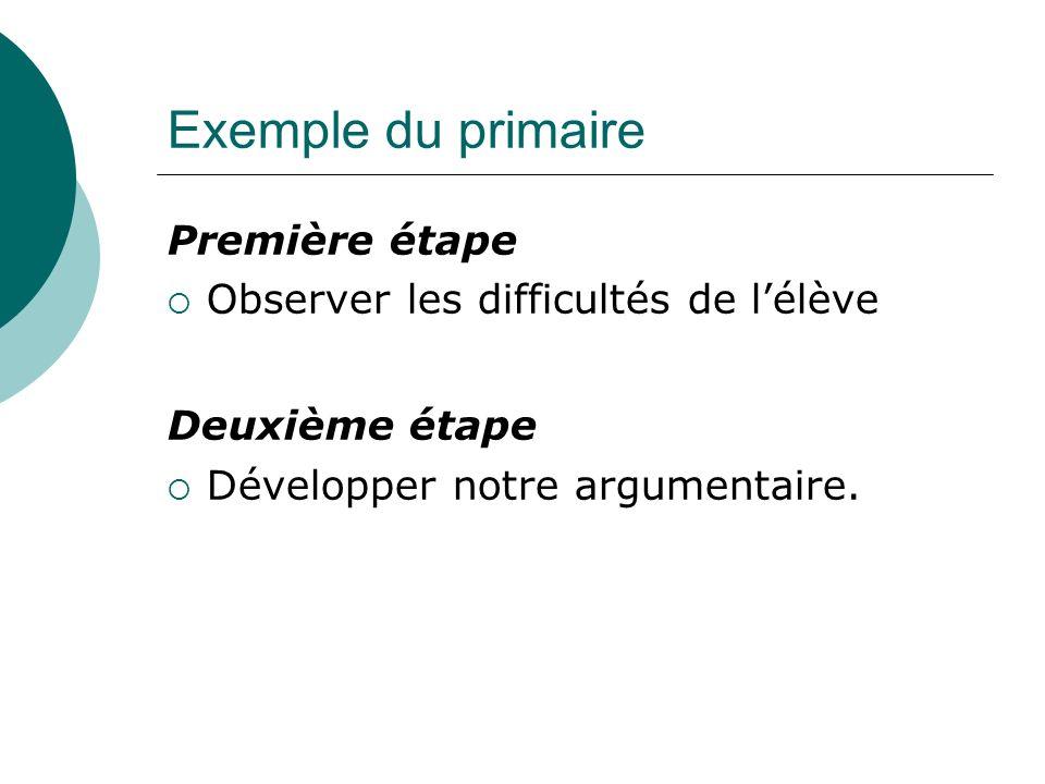 Exemple du primaire Première étape Observer les difficultés de lélève Deuxième étape Développer notre argumentaire.