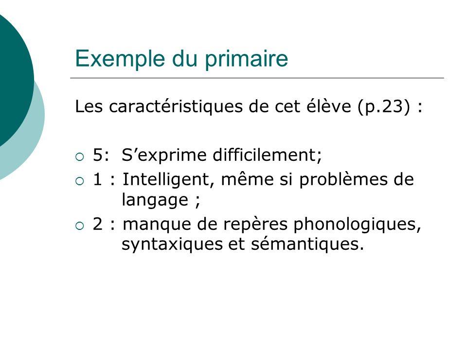 Exemple du primaire Les caractéristiques de cet élève (p.23) : 5: Sexprime difficilement; 1 : Intelligent, même si problèmes de langage ; 2 : manque d