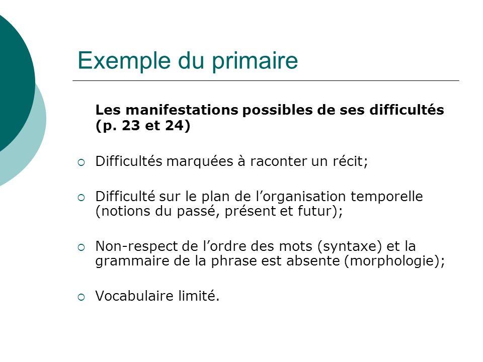 Exemple du primaire Les manifestations possibles de ses difficultés (p. 23 et 24) Difficultés marquées à raconter un récit; Difficulté sur le plan de