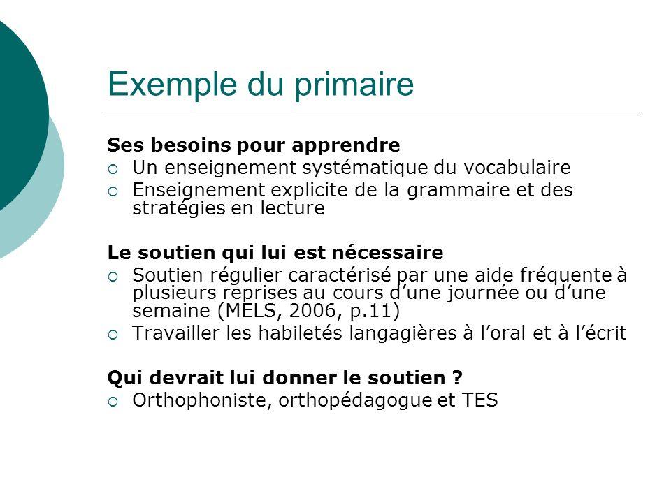 Exemple du primaire Ses besoins pour apprendre Un enseignement systématique du vocabulaire Enseignement explicite de la grammaire et des stratégies en
