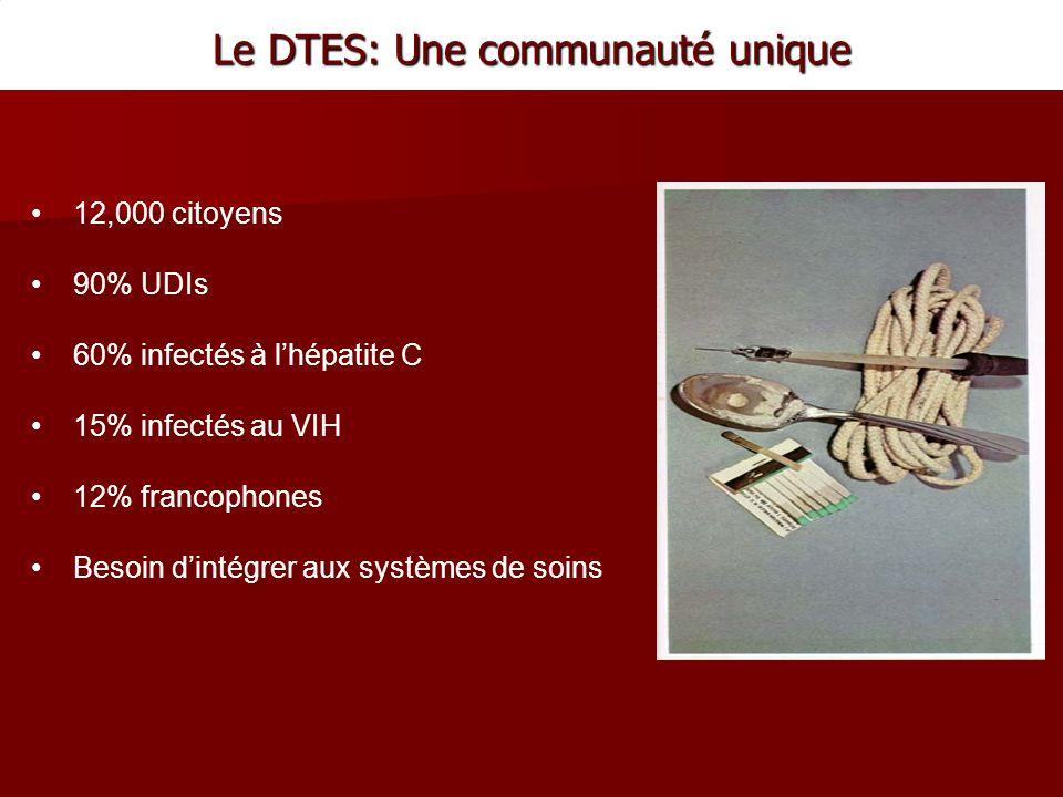 Le DTES: Une communauté unique 12,000 citoyens 90% UDIs 60% infectés à lhépatite C 15% infectés au VIH 12% francophones Besoin dintégrer aux systèmes
