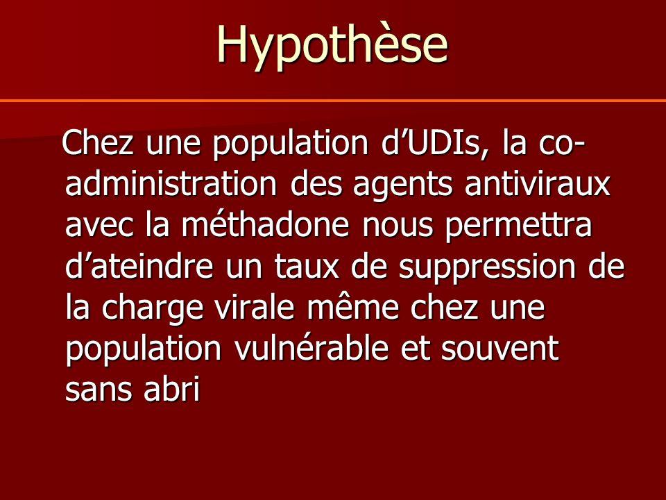 Hypothèse Chez une population dUDIs, la co- administration des agents antiviraux avec la méthadone nous permettra dateindre un taux de suppression de