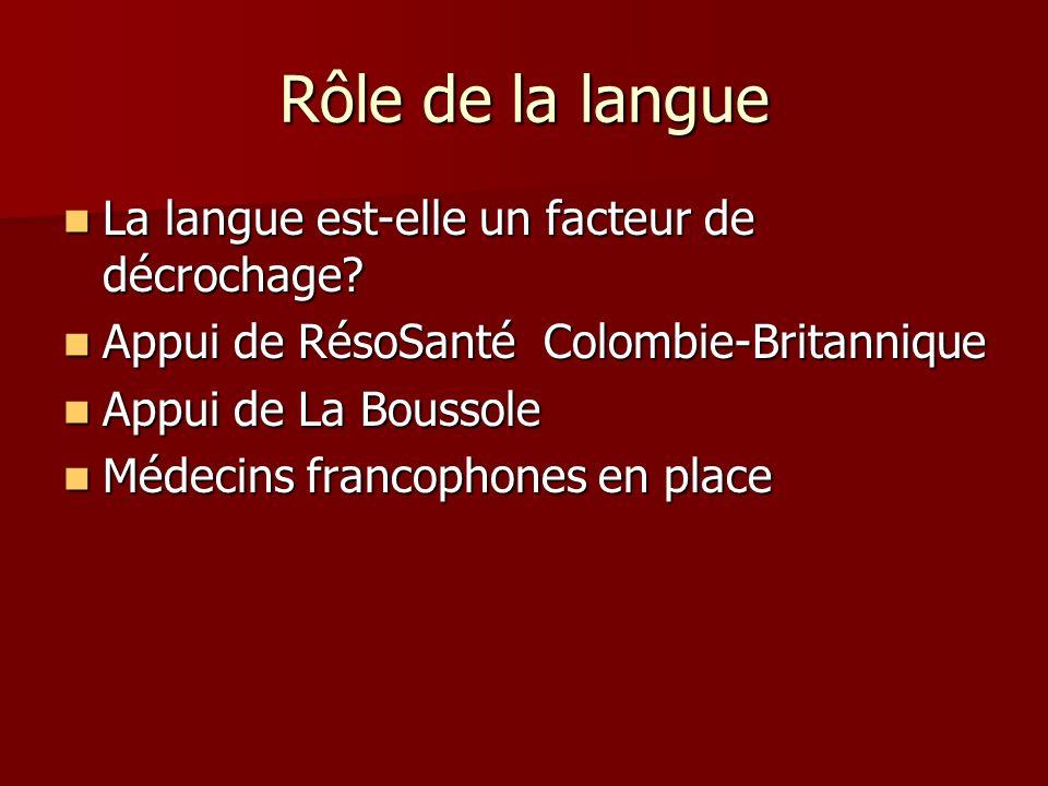 Rôle de la langue La langue est-elle un facteur de décrochage? La langue est-elle un facteur de décrochage? Appui de RésoSanté Colombie-Britannique Ap