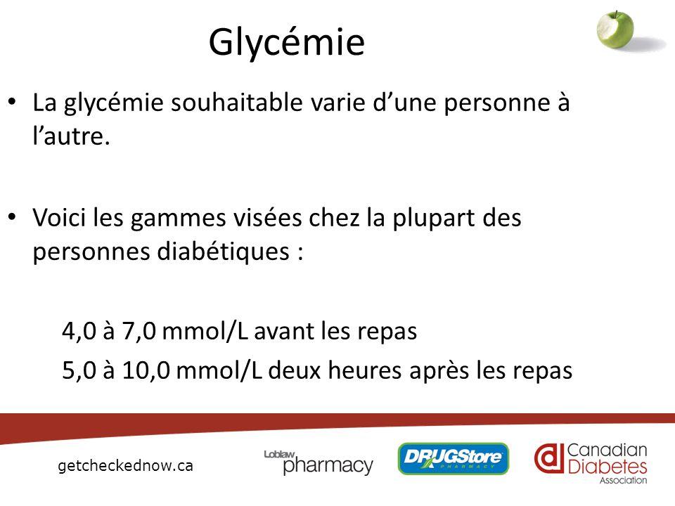 getcheckednow.ca Glycémie La glycémie souhaitable varie dune personne à lautre. Voici les gammes visées chez la plupart des personnes diabétiques : 4,