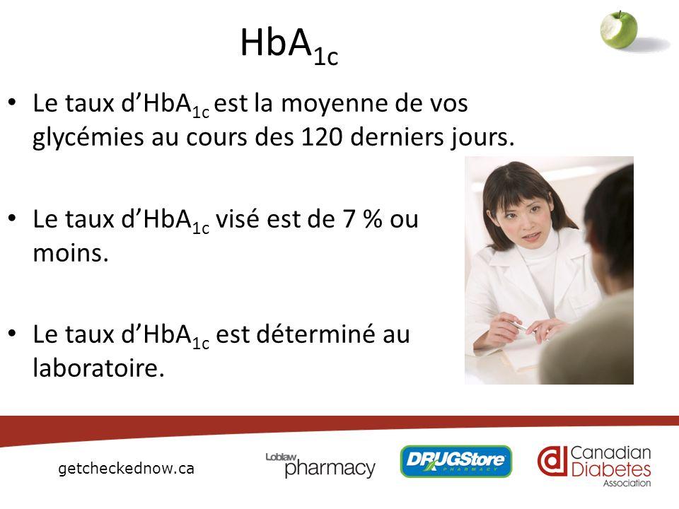 getcheckednow.ca HbA 1c Le taux dHbA 1c est la moyenne de vos glycémies au cours des 120 derniers jours. Le taux dHbA 1c visé est de 7 % ou moins. Le