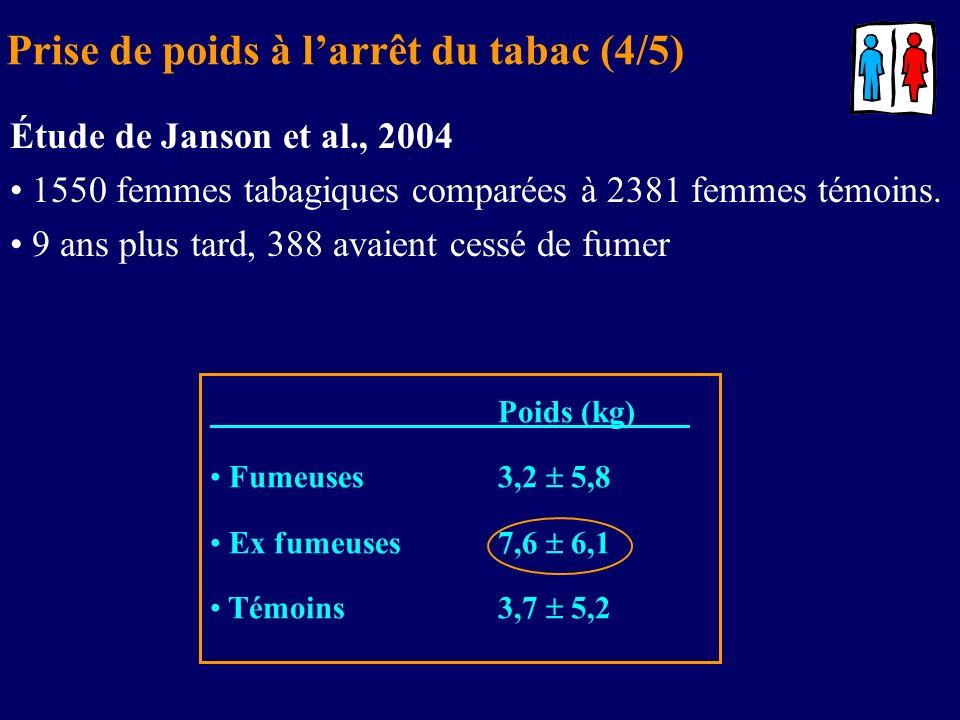 Étude de Janson et al., 2004 1550 femmes tabagiques comparées à 2381 femmes témoins. 9 ans plus tard, 388 avaient cessé de fumer Poids (kg) Fumeuses3,