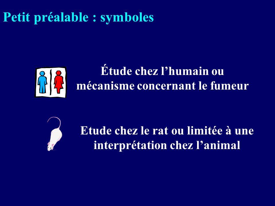 Petit préalable : symboles Étude chez lhumain ou mécanisme concernant le fumeur Etude chez le rat ou limitée à une interprétation chez lanimal