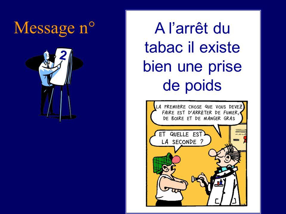 Message n° 2 A larrêt du tabac il existe bien une prise de poids
