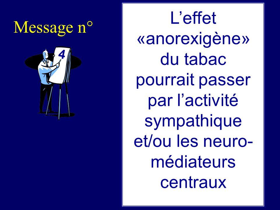 Message n° 4 Leffet «anorexigène» du tabac pourrait passer par lactivité sympathique et/ou les neuro- médiateurs centraux