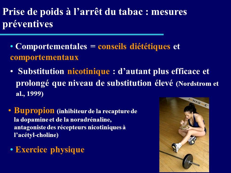 Comportementales = conseils diététiques et comportementaux Substitution nicotinique : dautant plus efficace et prolongé que niveau de substitution éle