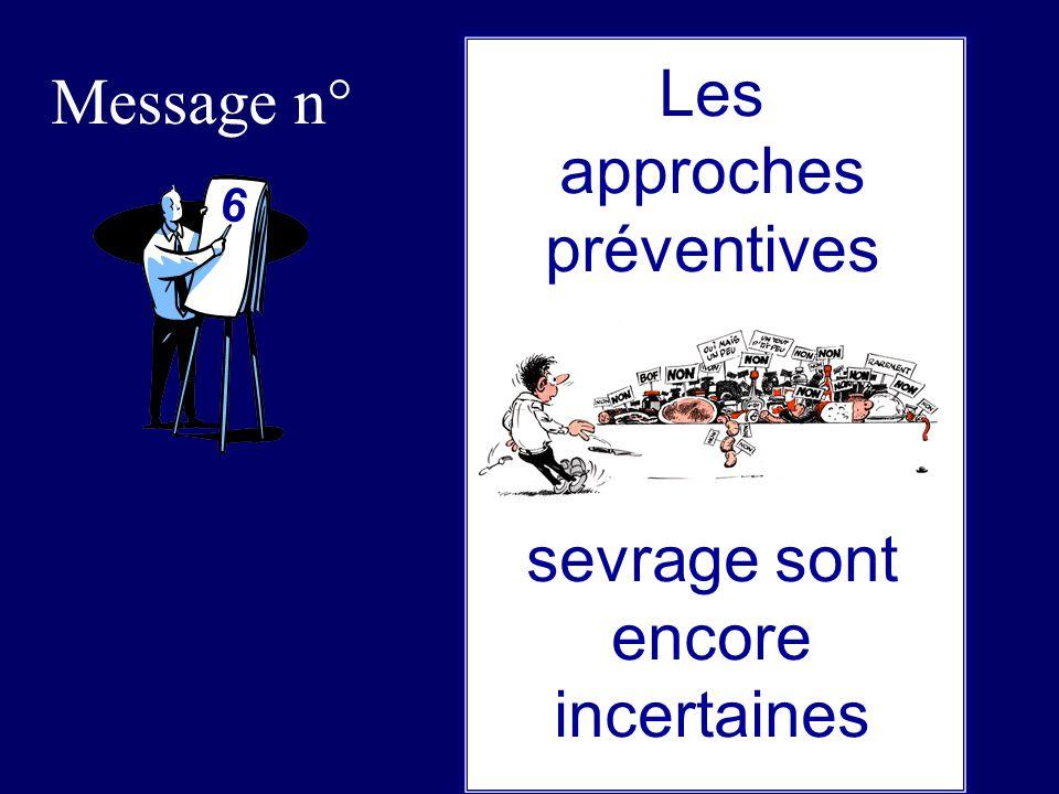 Message n° 6 Les approches préventives de la lutte contre la prise de poids au sevrage sont encore incertaines