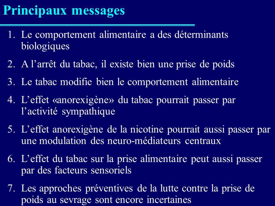 Principaux messages 1.Le comportement alimentaire a des déterminants biologiques 2.A larrêt du tabac, il existe bien une prise de poids 3.Le tabac mod