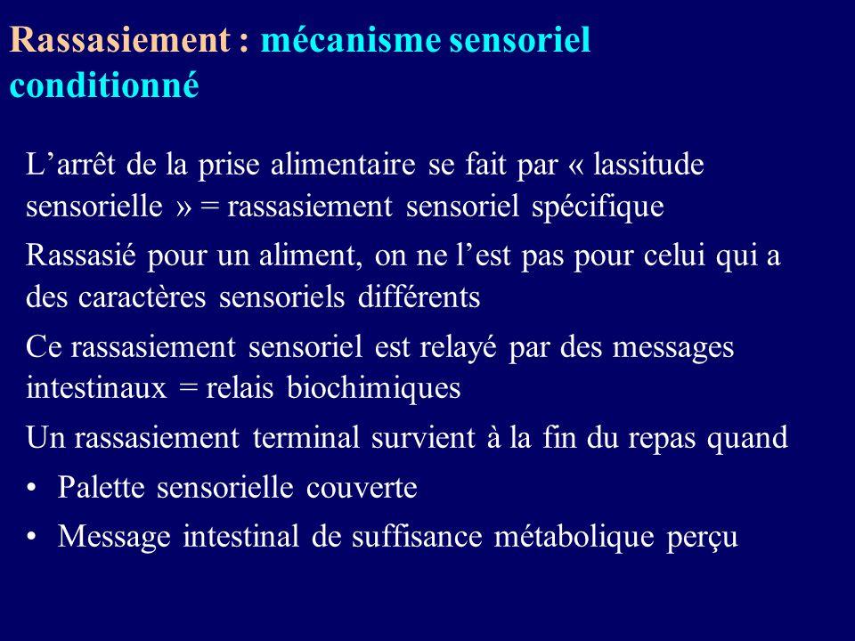 Larrêt de la prise alimentaire se fait par « lassitude sensorielle » = rassasiement sensoriel spécifique Rassasié pour un aliment, on ne lest pas pour