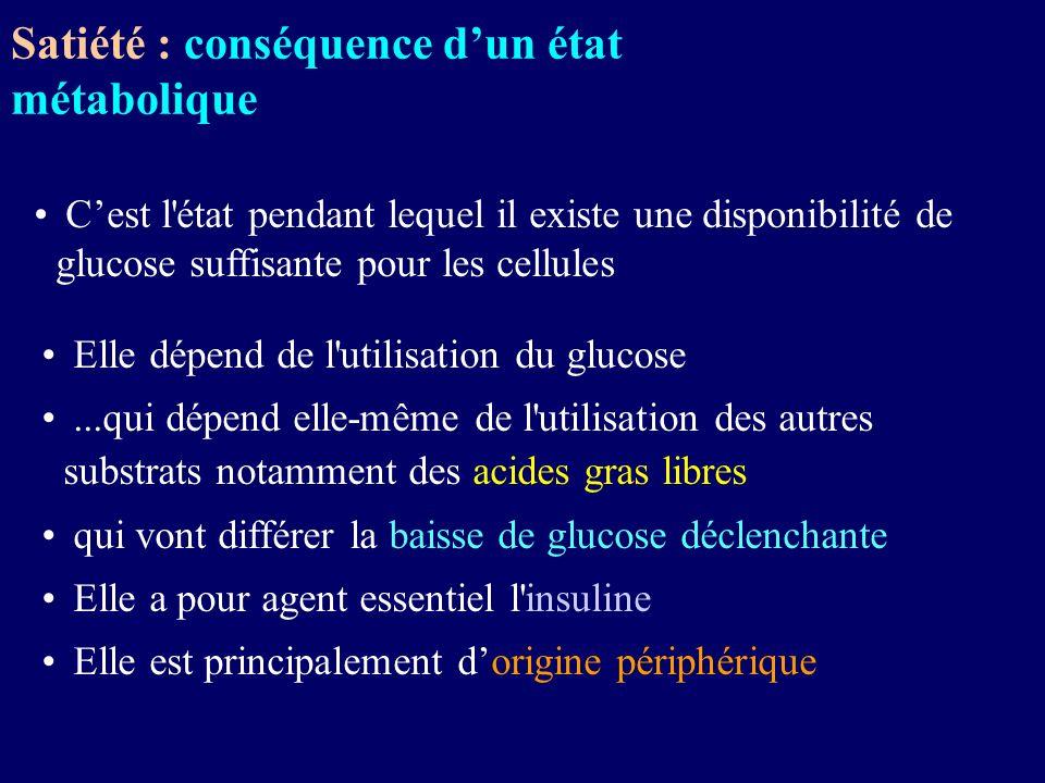 Cest l'état pendant lequel il existe une disponibilité de glucose suffisante pour les cellules Elle dépend de l'utilisation du glucose...qui dépend el