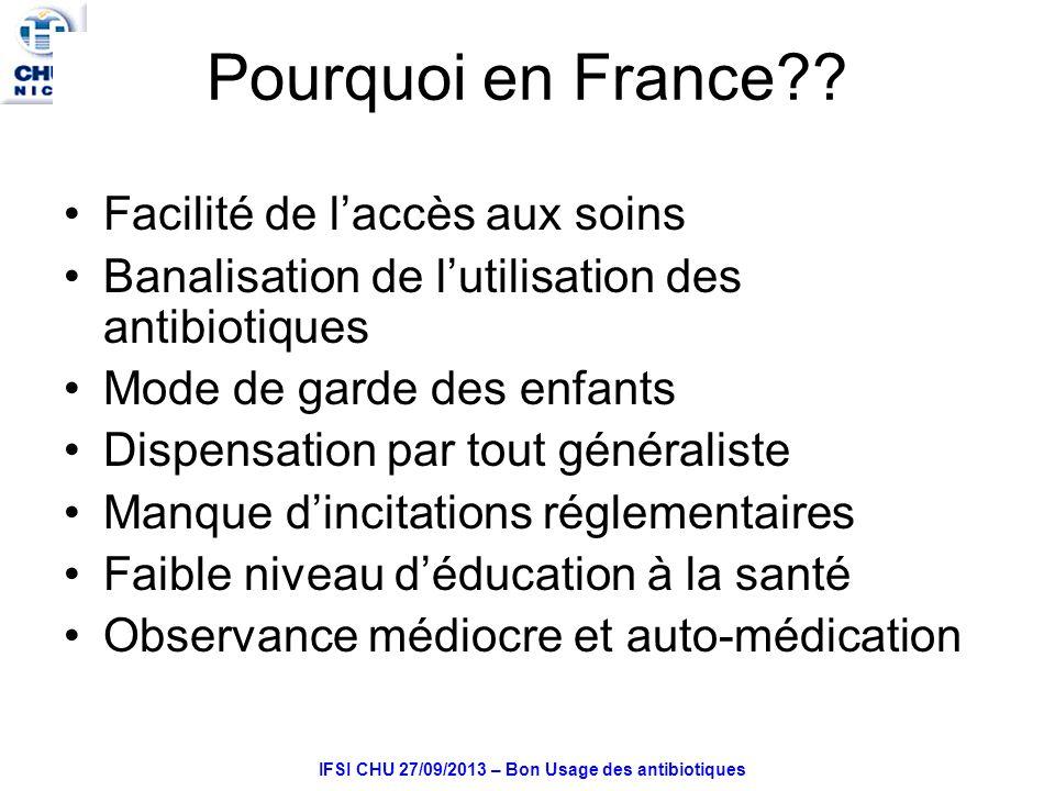 IFSI CHU 27/09/2013 – Bon Usage des antibiotiques Pourquoi en France?.