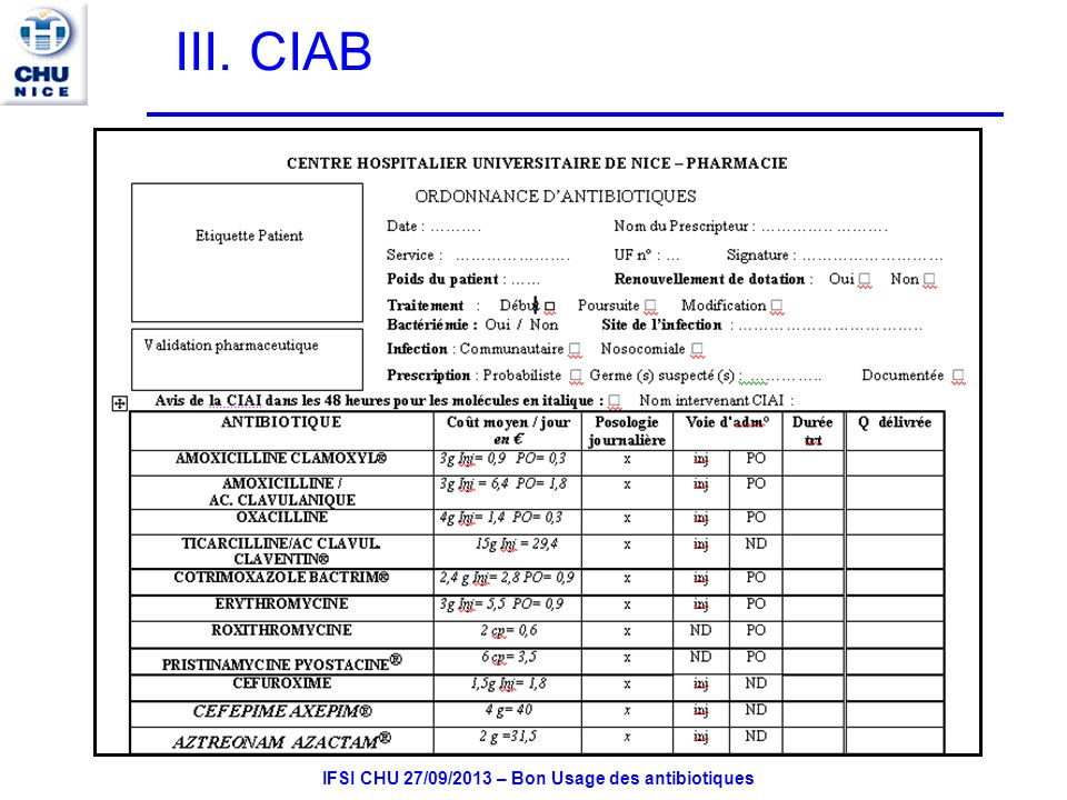 IFSI CHU 27/09/2013 – Bon Usage des antibiotiques III. CIAB