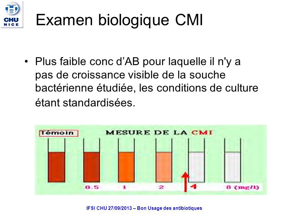 IFSI CHU 27/09/2013 – Bon Usage des antibiotiques Examen biologique CMI Plus faible conc d AB pour laquelle il n y a pas de croissance visible de la souche bactérienne étudiée, les conditions de culture étant standardisées.