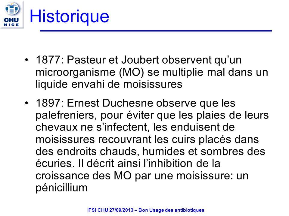 IFSI CHU 27/09/2013 – Bon Usage des antibiotiques En France les nouvelles molécules sont souvent délivrées en ville