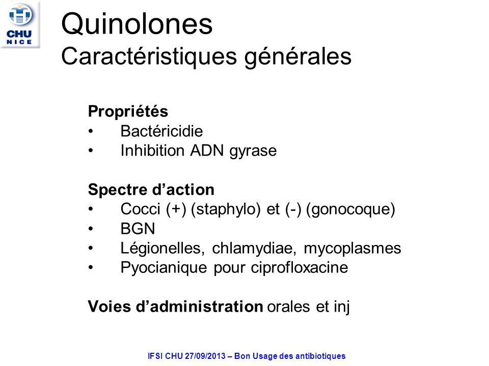 IFSI CHU 27/09/2013 – Bon Usage des antibiotiques Quinolones Caractéristiques générales Propriétés Bactéricidie Inhibition ADN gyrase Spectre daction Cocci (+) (staphylo) et (-) (gonocoque) BGN Légionelles, chlamydiae, mycoplasmes Pyocianique pour ciprofloxacine Voies dadministration orales et inj