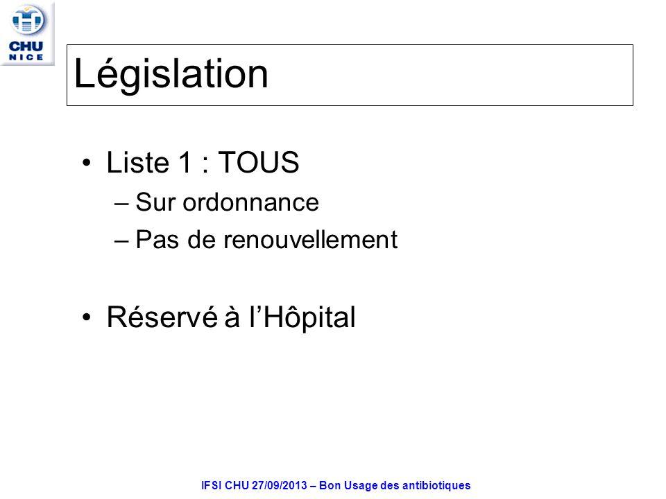 IFSI CHU 27/09/2013 – Bon Usage des antibiotiques Législation Liste 1 : TOUS –Sur ordonnance –Pas de renouvellement Réservé à lHôpital