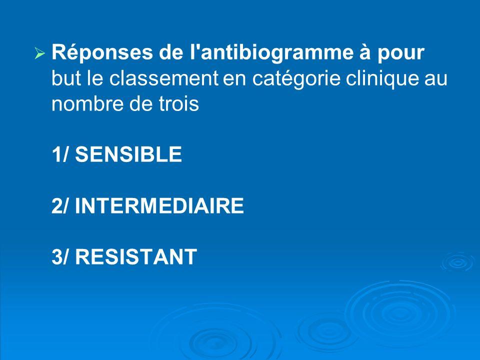 Réponses de l'antibiogramme à pour but le classement en catégorie clinique au nombre de trois 1/ SENSIBLE 2/ INTERMEDIAIRE 3/ RESISTANT