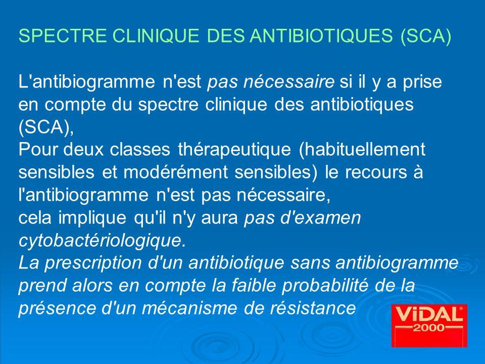 SPECTRE CLINIQUE DES ANTIBIOTIQUES (SCA) L'antibiogramme n'est pas nécessaire si il y a prise en compte du spectre clinique des antibiotiques (SCA), P