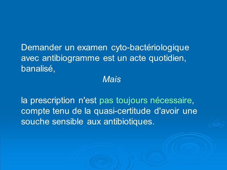 Demander un examen cyto-bactériologique avec antibiogramme est un acte quotidien, banalisé, Mais la prescription n'est pas toujours nécessaire, compte