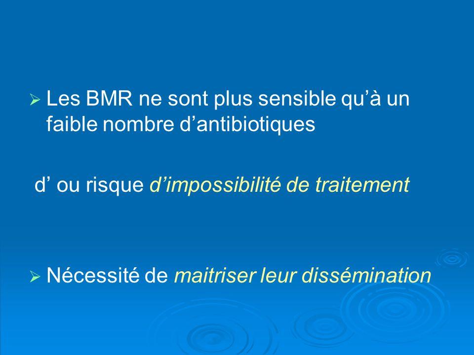 Les BMR ne sont plus sensible quà un faible nombre dantibiotiques d ou risque dimpossibilité de traitement Nécessité de maitriser leur dissémination