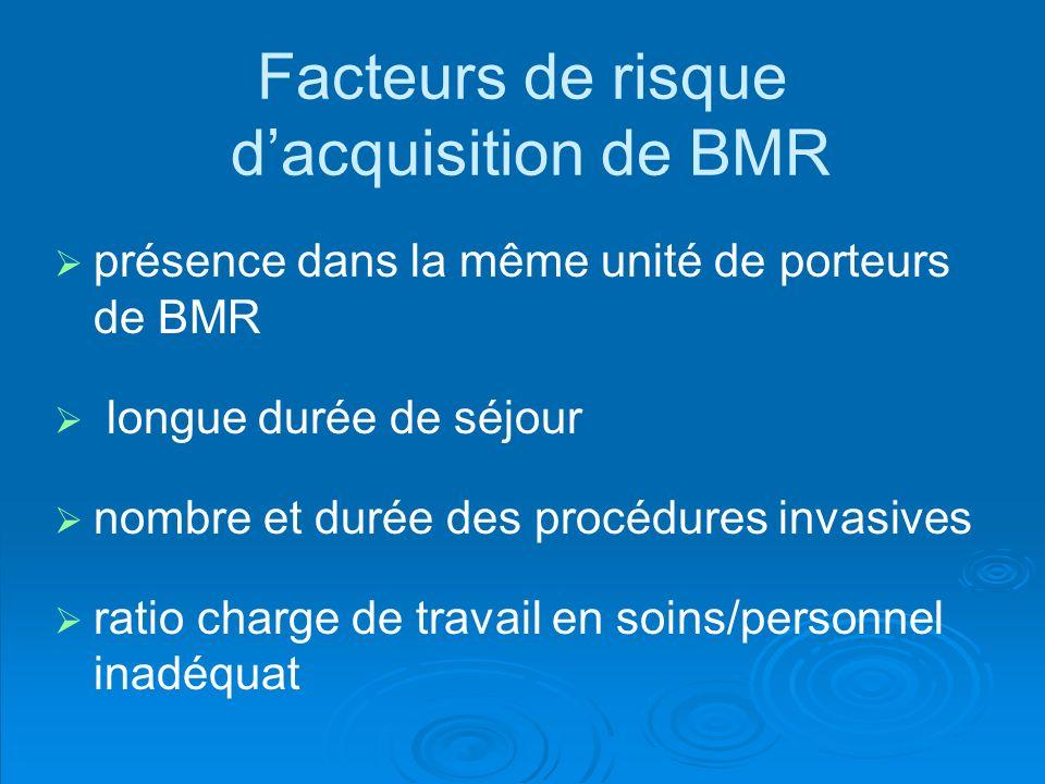 Facteurs de risque dacquisition de BMR présence dans la même unité de porteurs de BMR longue durée de séjour nombre et durée des procédures invasives